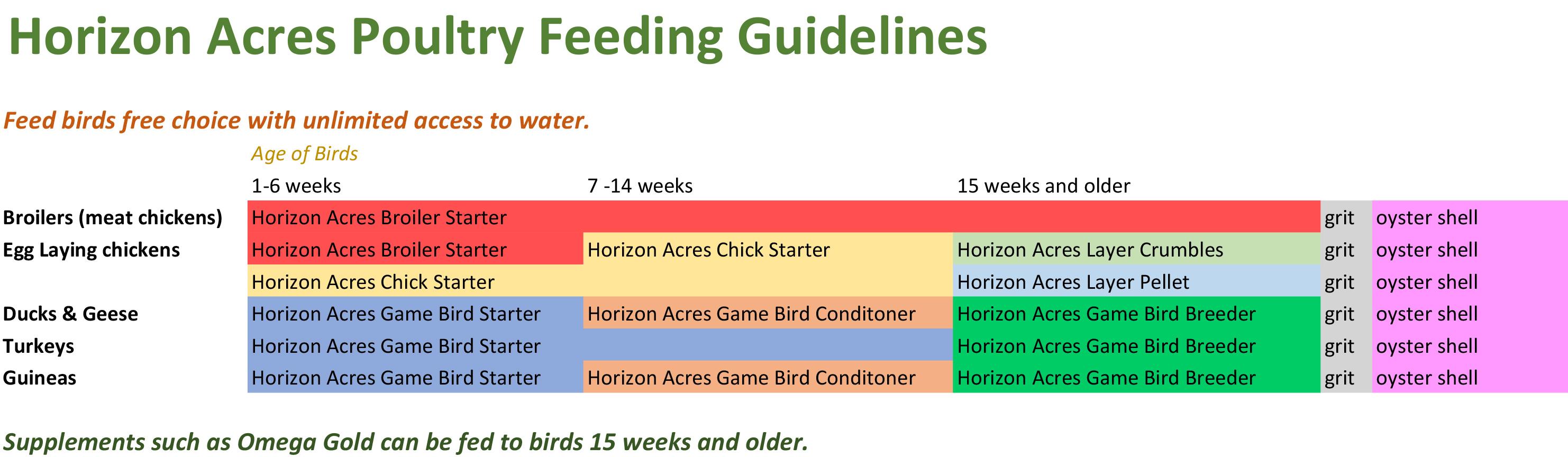 Care Guide | Horizon Acres